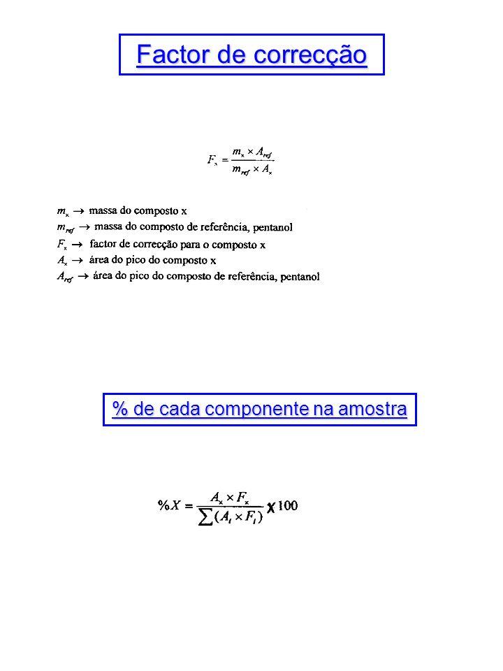 Factor de correcção % de cada componente na amostra