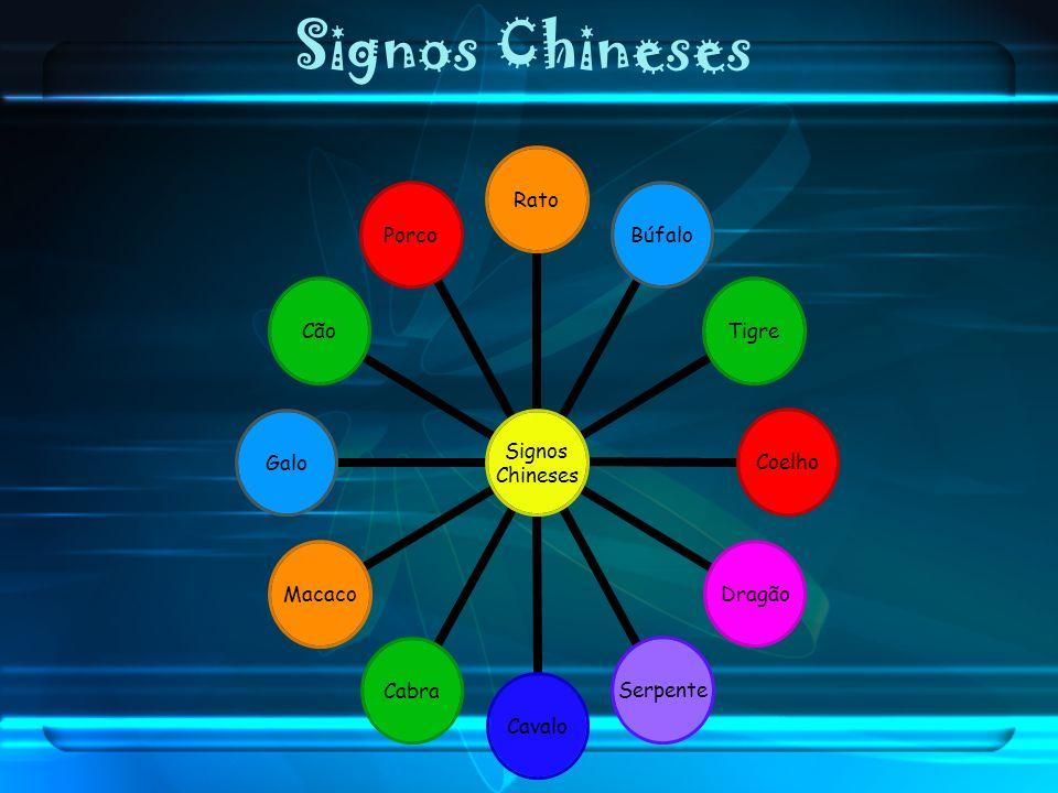 Signos Chineses Signos Chineses RatoBúfaloTigreCoelhoDragãoSerpenteCavaloCabraMacacoGaloCãoPorco