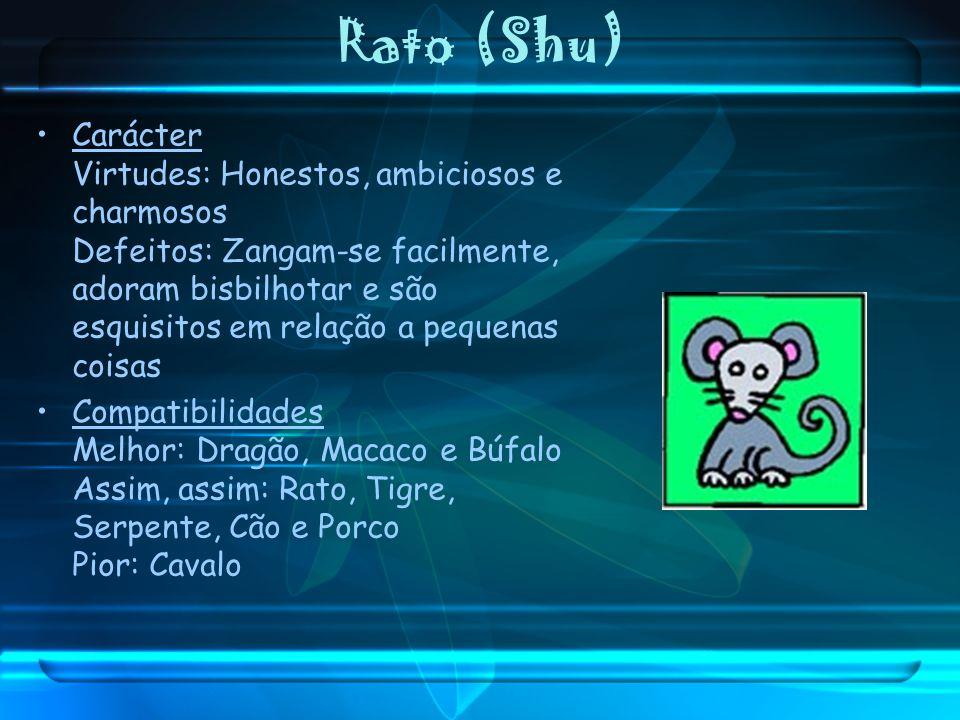 Rato (Shu) Carácter Virtudes: Honestos, ambiciosos e charmosos Defeitos: Zangam-se facilmente, adoram bisbilhotar e são esquisitos em relação a pequen
