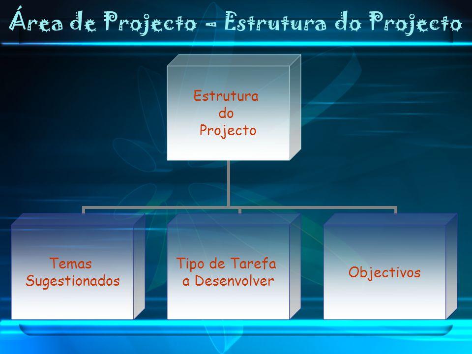 Área de Projecto – Estrutura do Projecto Estrutura do Projecto Temas Sugestionados Tipo de Tarefa a Desenvolver Objectivos
