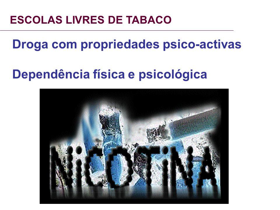 ESCOLAS LIVRES DE TABACO Droga com propriedades psico-activas Dependência física e psicológica