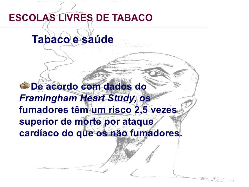 ESCOLAS LIVRES DE TABACO Tabaco e saúde De acordo com dados do Framingham Heart Study, os fumadores têm um risco 2,5 vezes superior de morte por ataqu