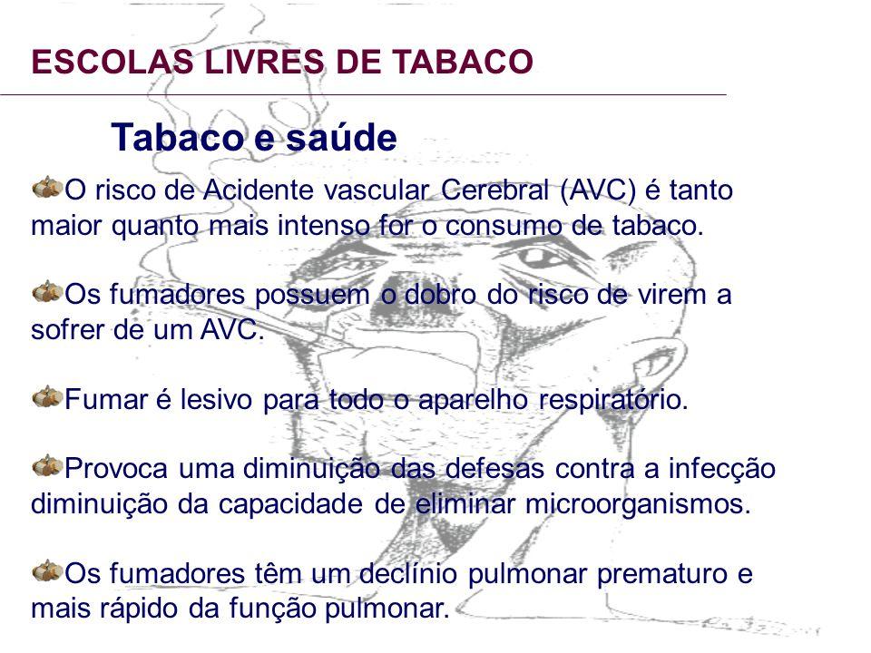 ESCOLAS LIVRES DE TABACO Tabaco e saúde O risco de Acidente vascular Cerebral (AVC) é tanto maior quanto mais intenso for o consumo de tabaco. Os fuma