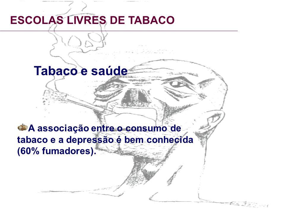ESCOLAS LIVRES DE TABACO Tabaco e saúde A associação entre o consumo de tabaco e a depressão é bem conhecida (60% fumadores).