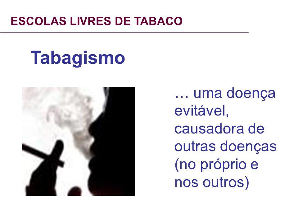 ESCOLAS LIVRES DE TABACO Tabagismo … uma doença evitável, causadora de outras doenças (no próprio e nos outros)