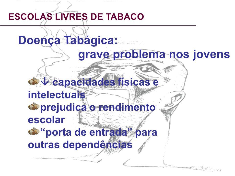 ESCOLAS LIVRES DE TABACO Doença Tabágica: grave problema nos jovens capacidades físicas e intelectuais prejudica o rendimento escolar porta de entrada