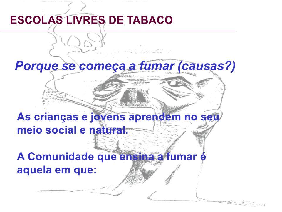 ESCOLAS LIVRES DE TABACO Porque se começa a fumar (causas?) As crianças e jovens aprendem no seu meio social e natural. A Comunidade que ensina a fuma