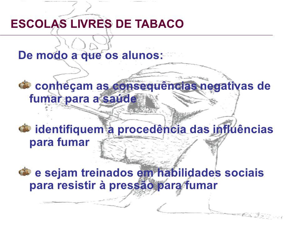 ESCOLAS LIVRES DE TABACO De modo a que os alunos: conheçam as consequências negativas de fumar para a saúde identifiquem a procedência das influências