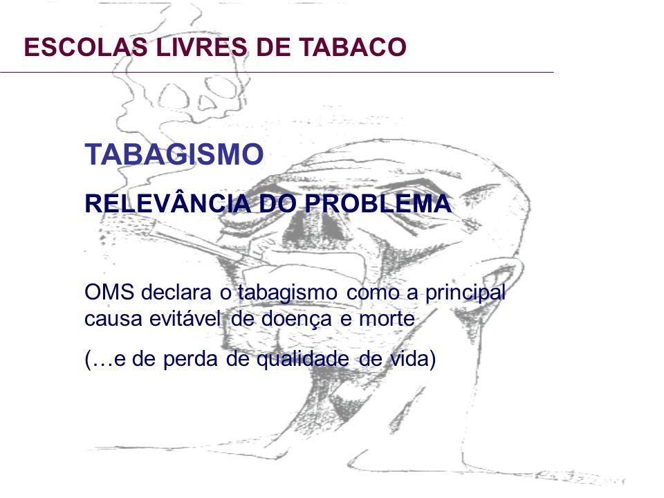ESCOLAS LIVRES DE TABACO TABAGISMO RELEVÂNCIA DO PROBLEMA OMS declara o tabagismo como a principal causa evitável de doença e morte (…e de perda de qu