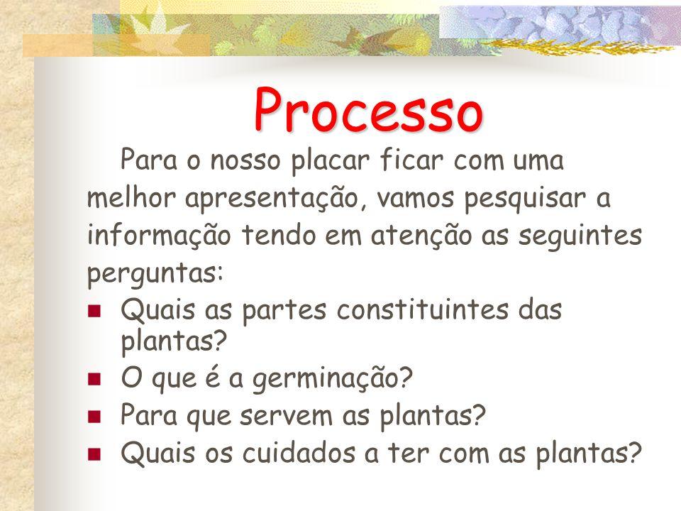 Processo Para o nosso placar ficar com uma melhor apresentação, vamos pesquisar a informação tendo em atenção as seguintes perguntas: Quais as partes