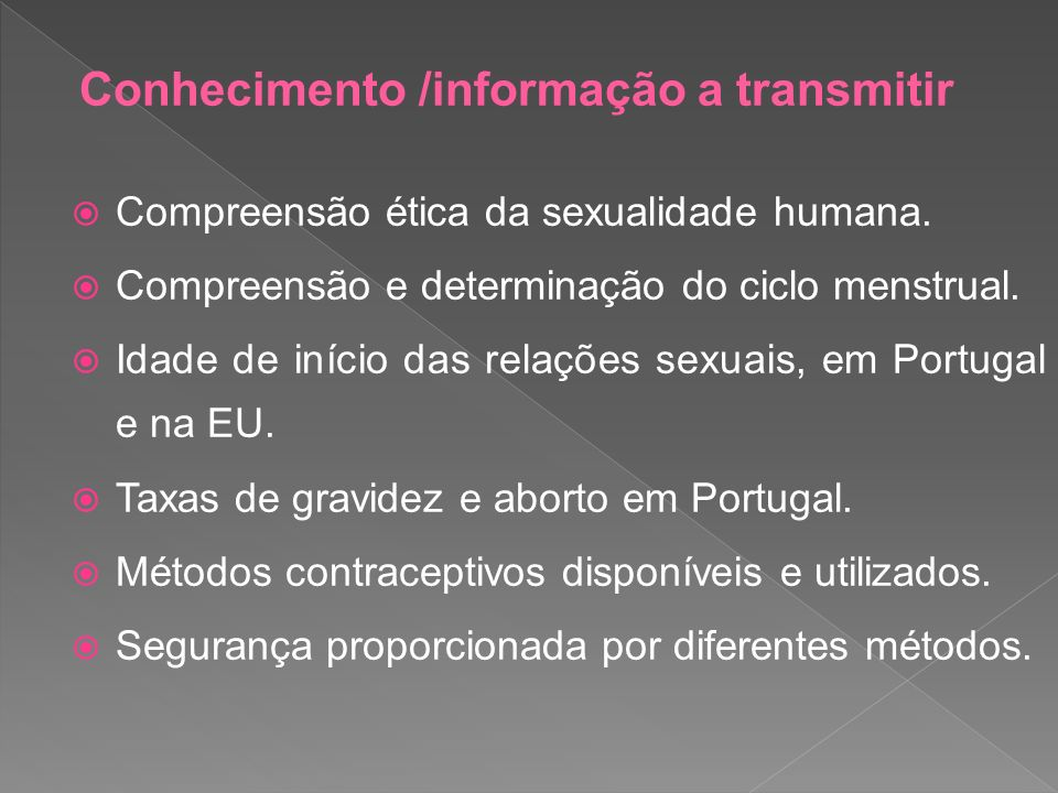 Compreensão ética da sexualidade humana. Compreensão e determinação do ciclo menstrual. Idade de início das relações sexuais, em Portugal e na EU. Tax