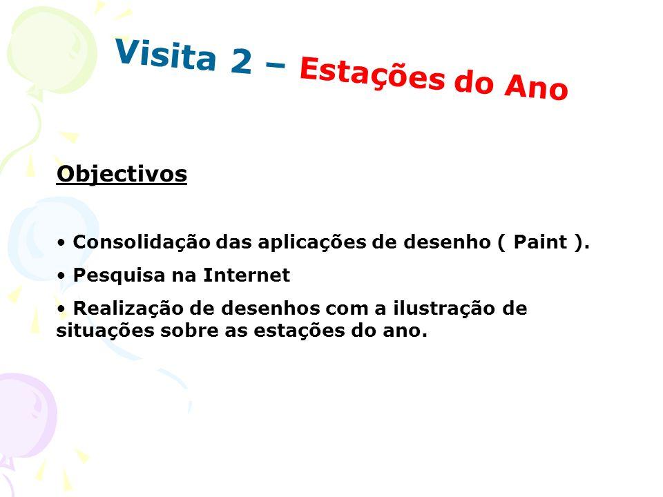 Visita 2 – Estações do Ano Objectivos Consolidação das aplicações de desenho ( Paint ). Pesquisa na Internet Realização de desenhos com a ilustração d