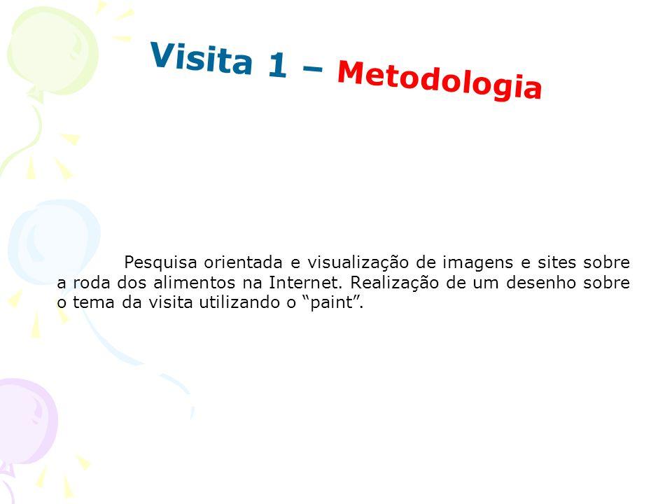 Visita 1 – Metodologia Pesquisa orientada e visualização de imagens e sites sobre a roda dos alimentos na Internet. Realização de um desenho sobre o t