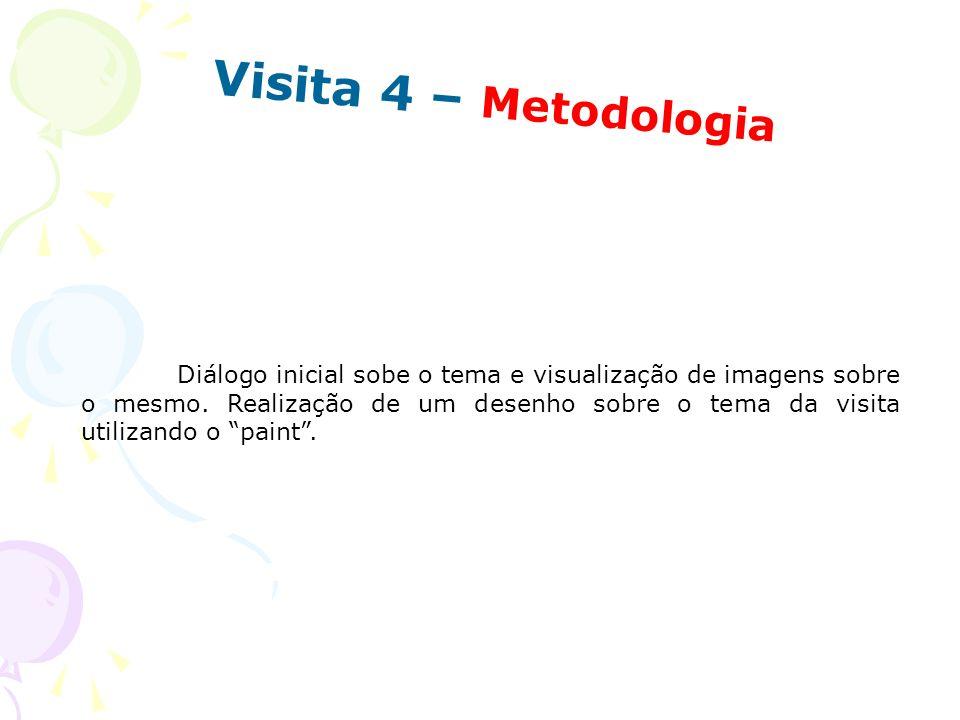 Visita 4 – Metodologia Diálogo inicial sobe o tema e visualização de imagens sobre o mesmo. Realização de um desenho sobre o tema da visita utilizando
