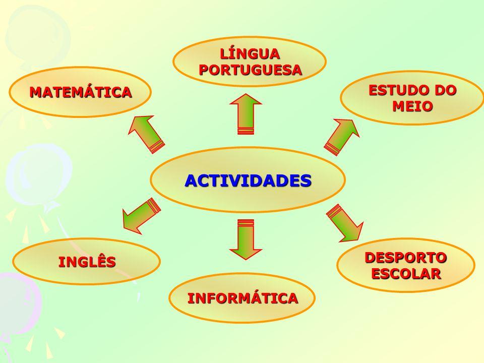 ACTIVIDADES LÍNGUAPORTUGUESA ESTUDO DO MEIO MATEMÁTICA INGLÊSDESPORTOESCOLAR INFORMÁTICA