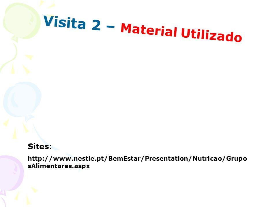 Visita 2 – Material Utilizado Sites: http://www.nestle.pt/BemEstar/Presentation/Nutricao/Grupo sAlimentares.aspx