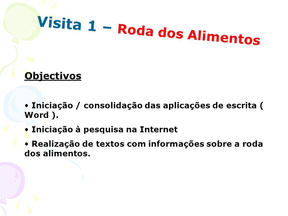 Visita 1 – Roda dos Alimentos Objectivos Iniciação / consolidação das aplicações de escrita ( Word ). Iniciação à pesquisa na Internet Realização de t
