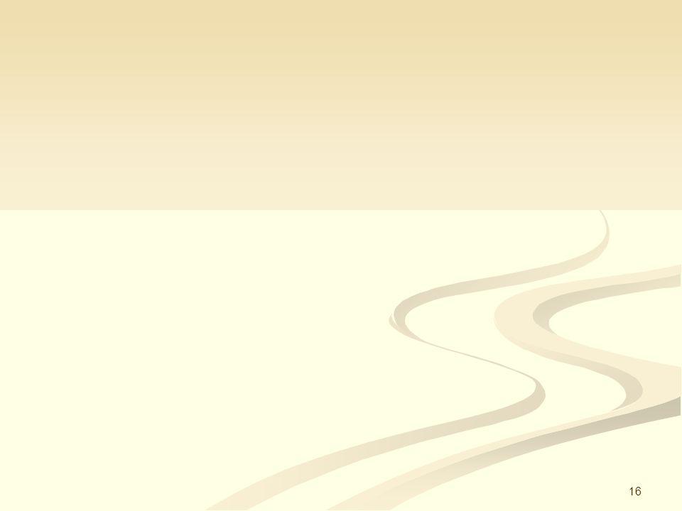 15 Bibliografia As informações expostas no trabalho foram retiradas do site : http://veja.abril.com.br/idade/exclusivo/islami smo/contexto_debate.html ; http://veja.abril.com.br/idade/exclusivo/islami smo/contexto_debate.html As imagens colocadas no trabalho, foram retiradas do Clipart, pertencente ao Microsoft Office Xp Professional.