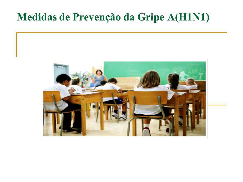 Medidas de Prevenção da Gripe A(H1N1)