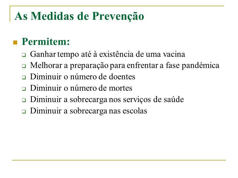 As Medidas de Prevenção Permitem: Ganhar tempo até à existência de uma vacina Melhorar a preparação para enfrentar a fase pandémica Diminuir o número