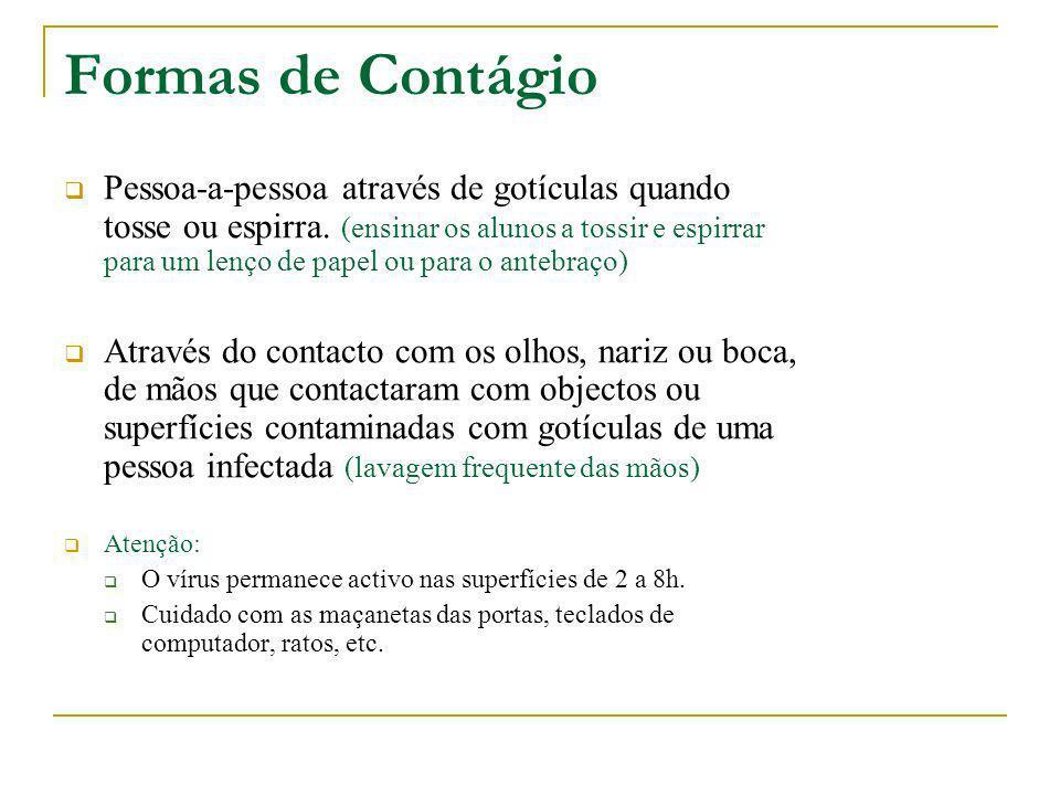 Formas de Contágio Pessoa-a-pessoa através de gotículas quando tosse ou espirra. (ensinar os alunos a tossir e espirrar para um lenço de papel ou para