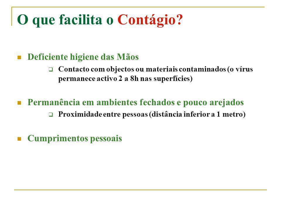 O que facilita o Contágio? Deficiente higiene das Mãos Contacto com objectos ou materiais contaminados (o vírus permanece activo 2 a 8h nas superfície