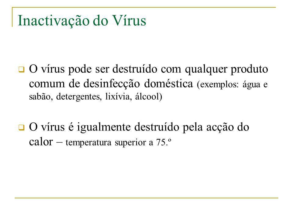 Inactivação do Vírus O vírus pode ser destruído com qualquer produto comum de desinfecção doméstica (exemplos: água e sabão, detergentes, lixívia, álc