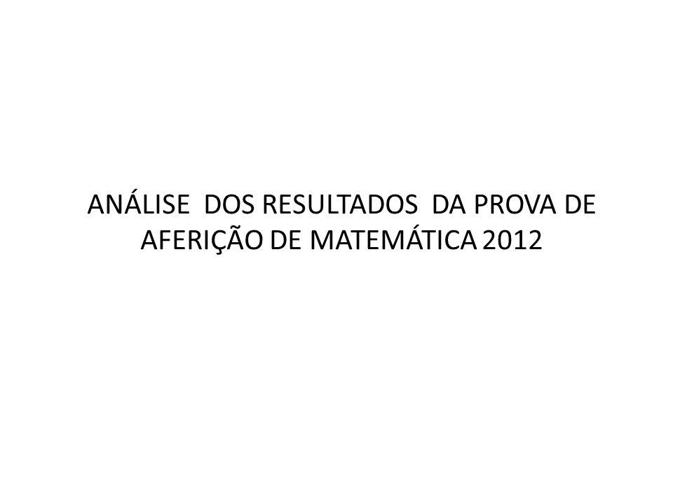 ANÁLISE DOS RESULTADOS DA PROVA DE AFERIÇÃO DE MATEMÁTICA 2012