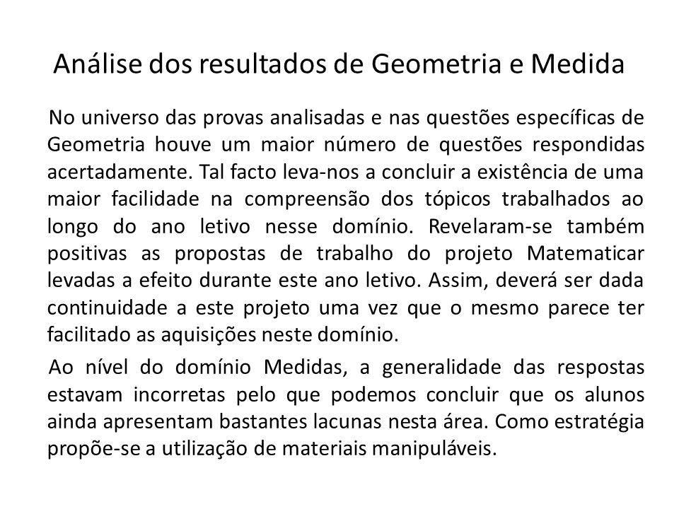Análise dos resultados de Geometria e Medida No universo das provas analisadas e nas questões específicas de Geometria houve um maior número de questões respondidas acertadamente.