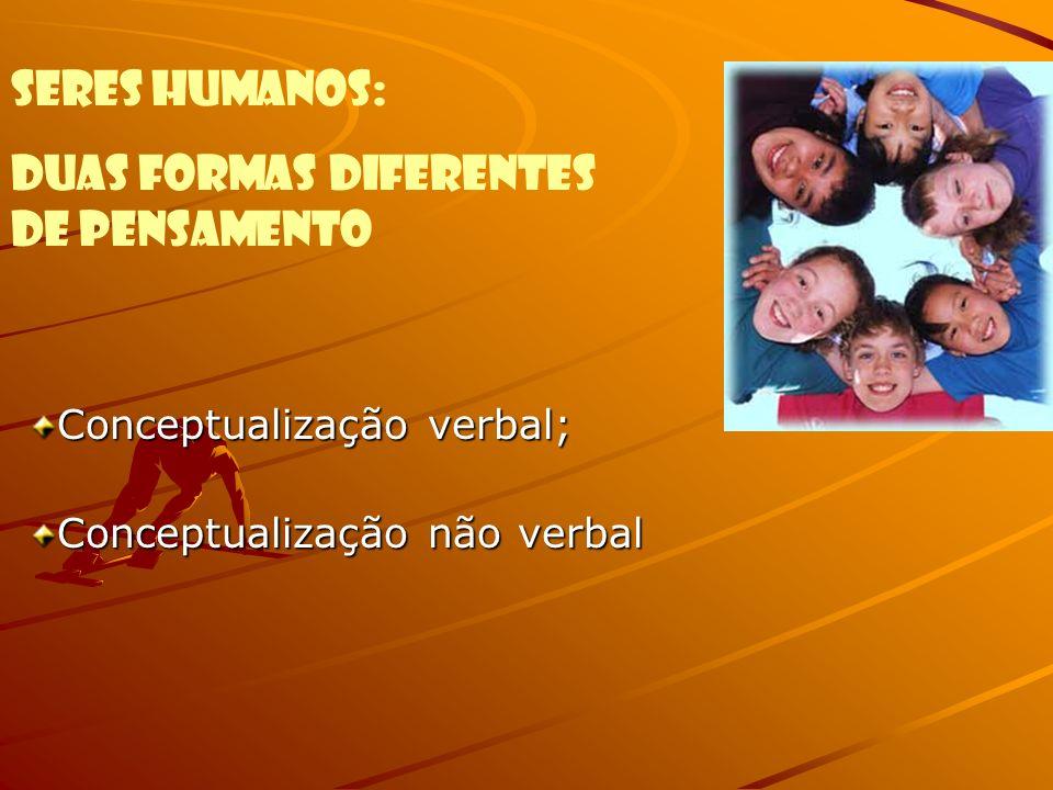 Seres humanos: Duas formas diferentes de pensamento Conceptualização verbal; Conceptualização não verbal