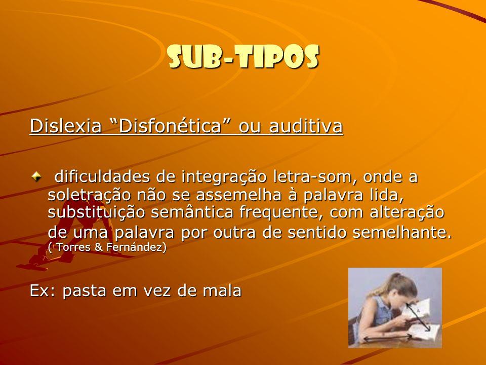 Sub-Tipos Dislexia Disfonética ou auditiva dificuldades de integração letra-som, onde a soletração não se assemelha à palavra lida, substituição semân