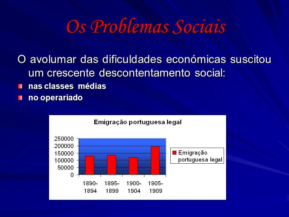 O Partido Republicano e Socialista O Partido Socialista, foi fundado em 1875.