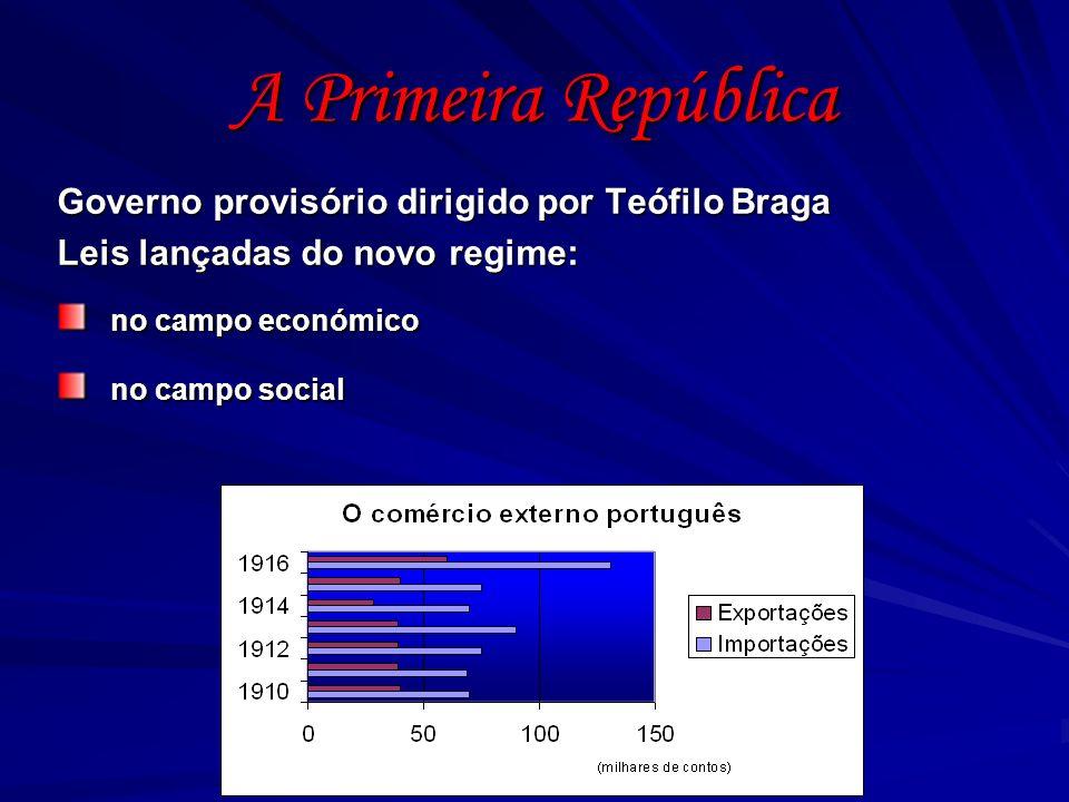 As boas intenções dos Governos Republicanos Algumas medidas que foram tomadas para tentar desenvolver Portugal: no campo das relações Igreja-Estado no campo do ensino