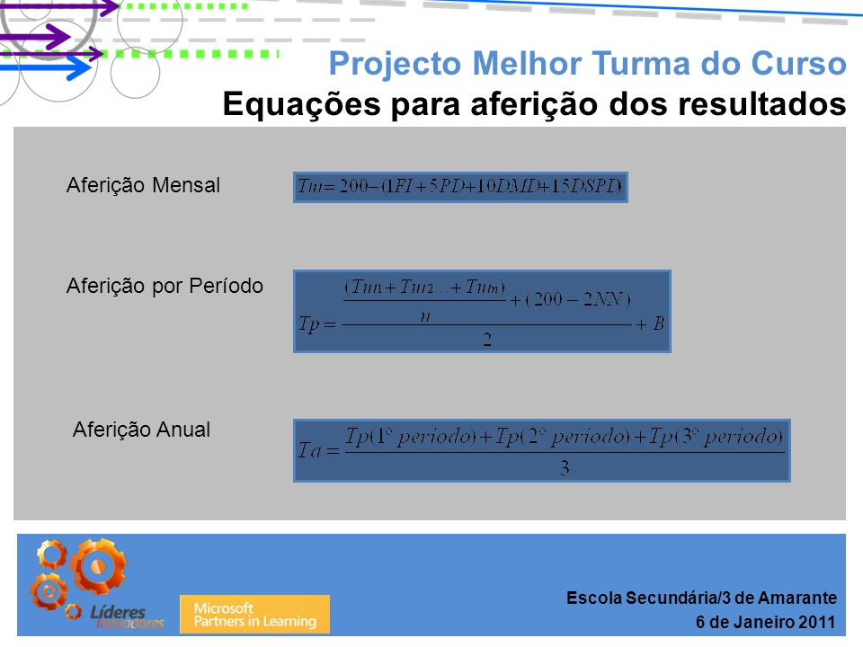 Projecto Melhor Turma do Curso Equações para aferição dos resultados Escola Secundária/3 de Amarante 6 de Janeiro 2011 Aferição Mensal Aferição por Período Aferição Anual