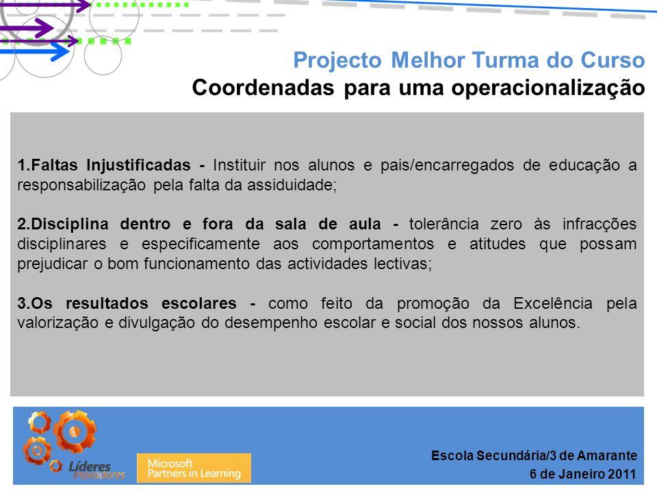 Projecto Melhor Turma do Curso Resultados 1ºPeríodo – Ensino Secundário Escola Secundária/3 de Amarante 6 de Janeiro 2011