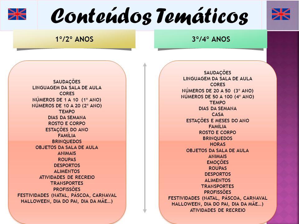 Conteúdos Temáticos 3º/4º ANOS1º/2º ANOS SAUDAÇÕES LINGUAGEM DA SALA DE AULA CORES NÚMEROS DE 1 A 10 (1º ANO) NÚMEROS DE 10 A 20 (2º ANO) TEMPO DIAS D