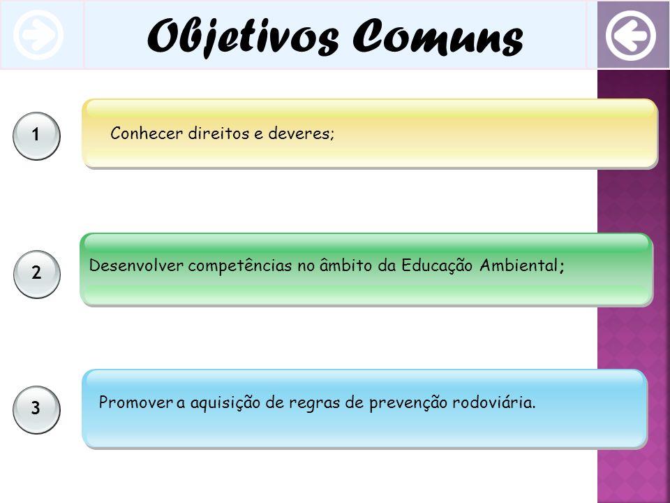 2 3 1 13 Objetivos Comuns Conhecer direitos e deveres; Desenvolver competências no âmbito da Educação Ambiental; Promover a aquisição de regras de pre