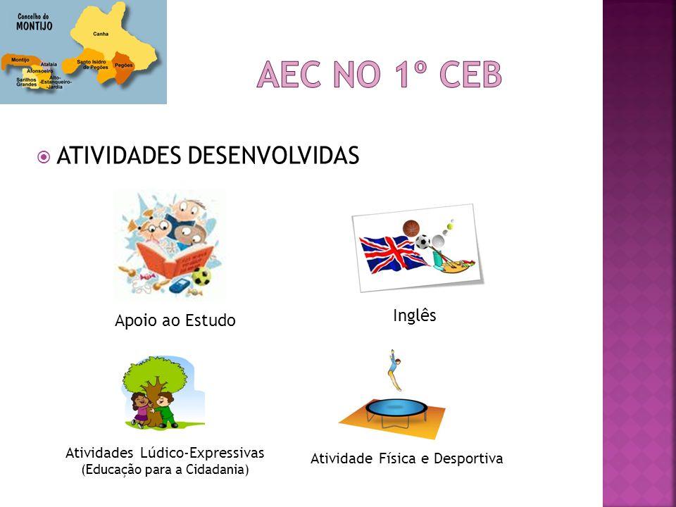ATIVIDADES DESENVOLVIDAS Apoio ao Estudo Inglês Atividades Lúdico-Expressivas (Educação para a Cidadania) Atividade Física e Desportiva