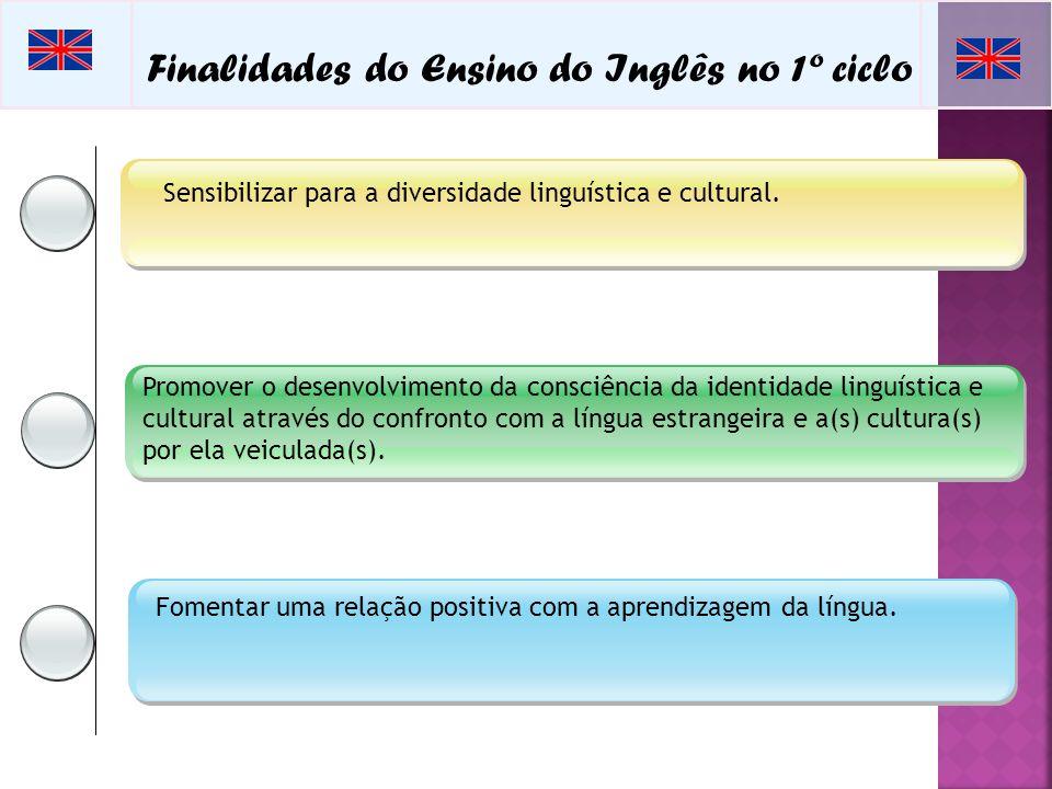 3 1 Sensibilizar para a diversidade linguística e cultural. Promover o desenvolvimento da consciência da identidade linguística e cultural através do