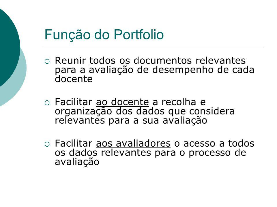 Função do Portfolio Reunir todos os documentos relevantes para a avaliação de desempenho de cada docente Facilitar ao docente a recolha e organização