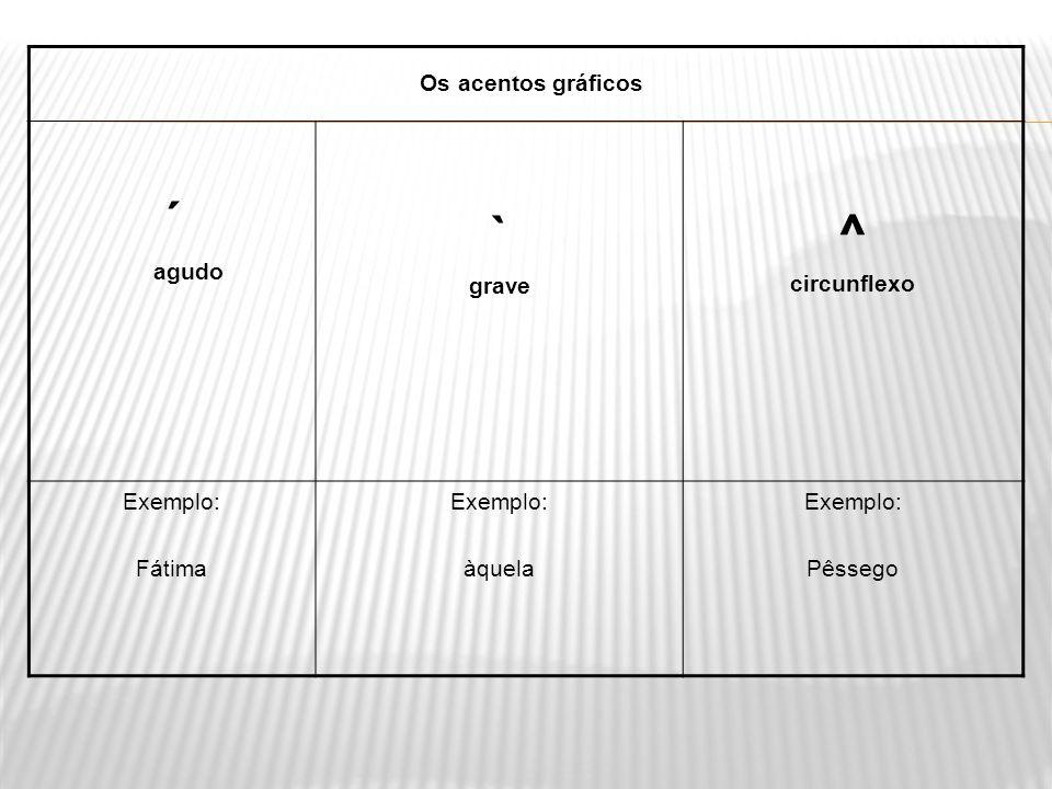 Os acentos gráficos ´ agudo ` grave ^ circunflexo Exemplo: Fátima Exemplo: àquela Exemplo: Pêssego