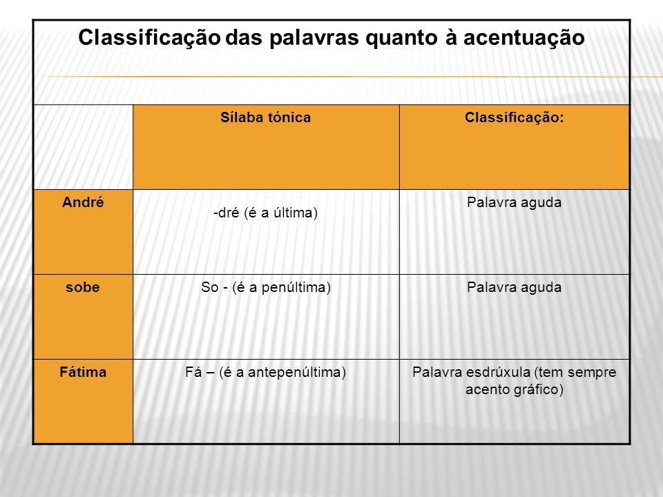 Classificação das palavras quanto à acentuação Sílaba tónicaClassificação: André -dré (é a última) Palavra aguda sobeSo - (é a penúltima)Palavra aguda