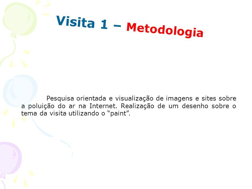 Visita 1 – Metodologia Pesquisa orientada e visualização de imagens e sites sobre a poluição do ar na Internet. Realização de um desenho sobre o tema