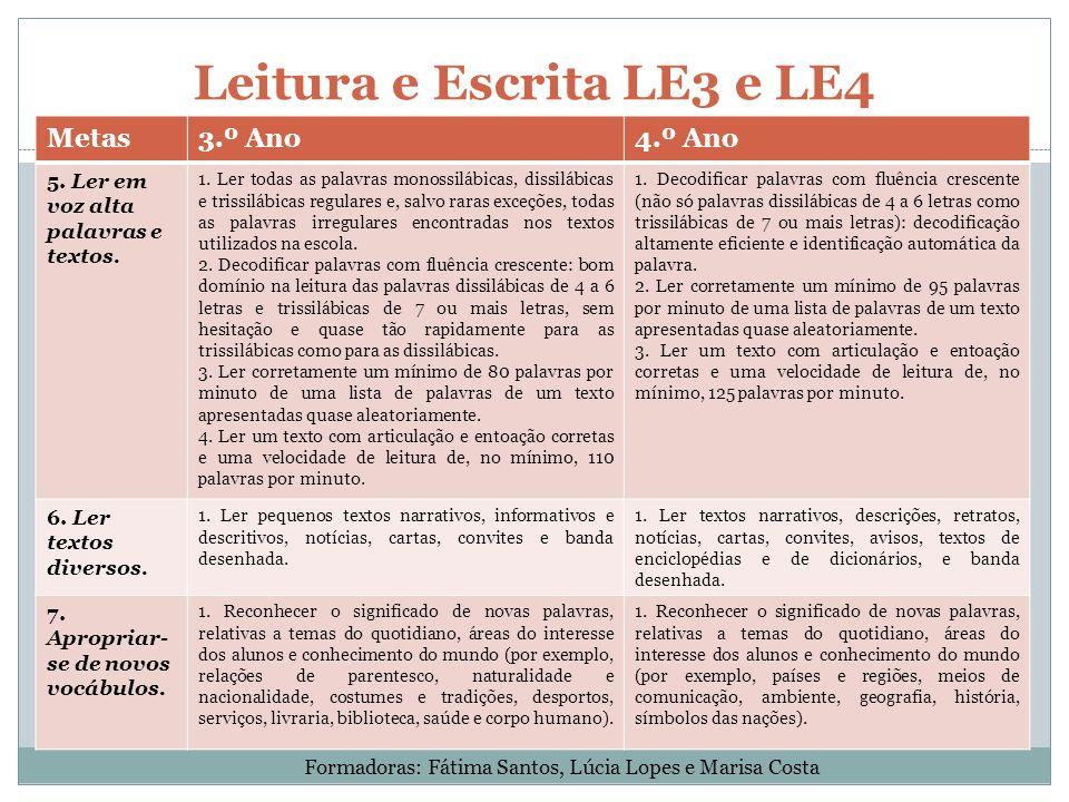 Leitura e Escrita LE3 e LE4 Metas3.º Ano4.º Ano 5. Ler em voz alta palavras e textos. 1. Ler todas as palavras monossilábicas, dissilábicas e trissilá
