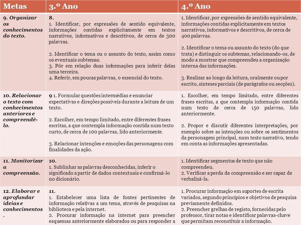 Metas3.º Ano4.º Ano 9. Organizar os conhecimentos do texto. 8. 1. Identificar, por expressões de sentido equivalente, informações contidas explicitame