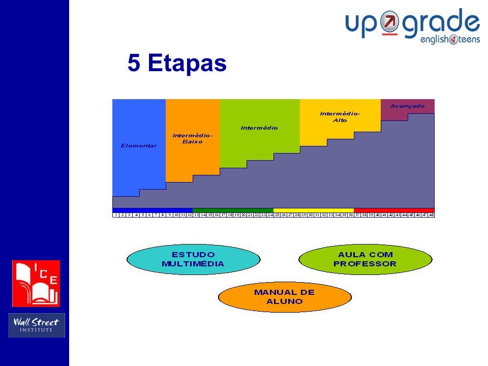 5 Etapas