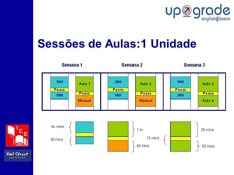 Sessões de Aulas:1 Unidade