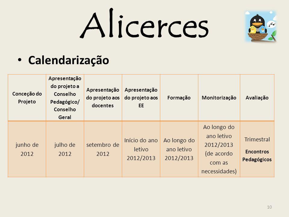 Alicerces Calendarização Conceção do Projeto Apresentação do projeto a Conselho Pedagógico/ Conselho Geral Apresentação do projeto aos docentes Aprese