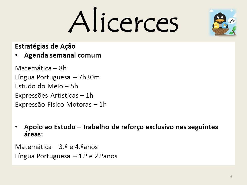 Alicerces Estratégias de Ação Agenda semanal comum Matemática – 8h Língua Portuguesa – 7h30m Estudo do Meio – 5h Expressões Artísticas – 1h Expressão