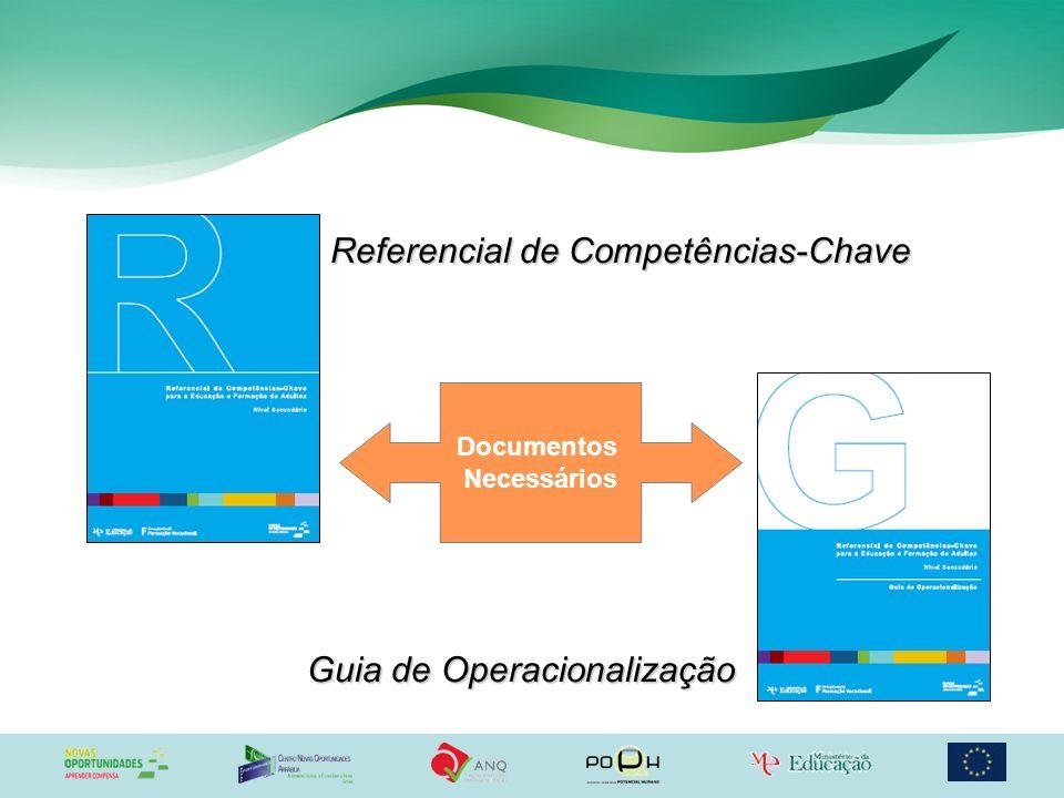 Referencial de Competências-Chave Guia de Operacionalização Documentos Necessários